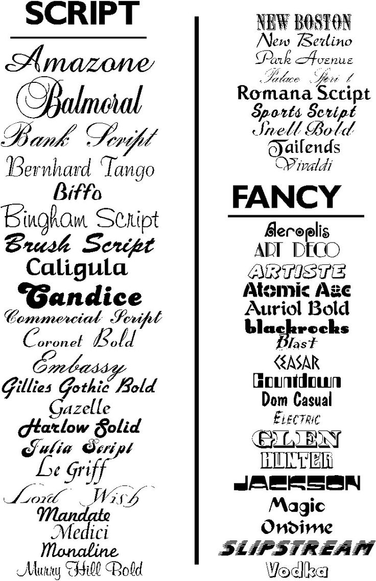 script writing fonts Graphic designer paula painmar has no time for free handwriting fonts graphic designer paula painmar is the lady behind this quirky, tongue-in-cheek handwriting font on her behance page she states: expressive, agressive and different.