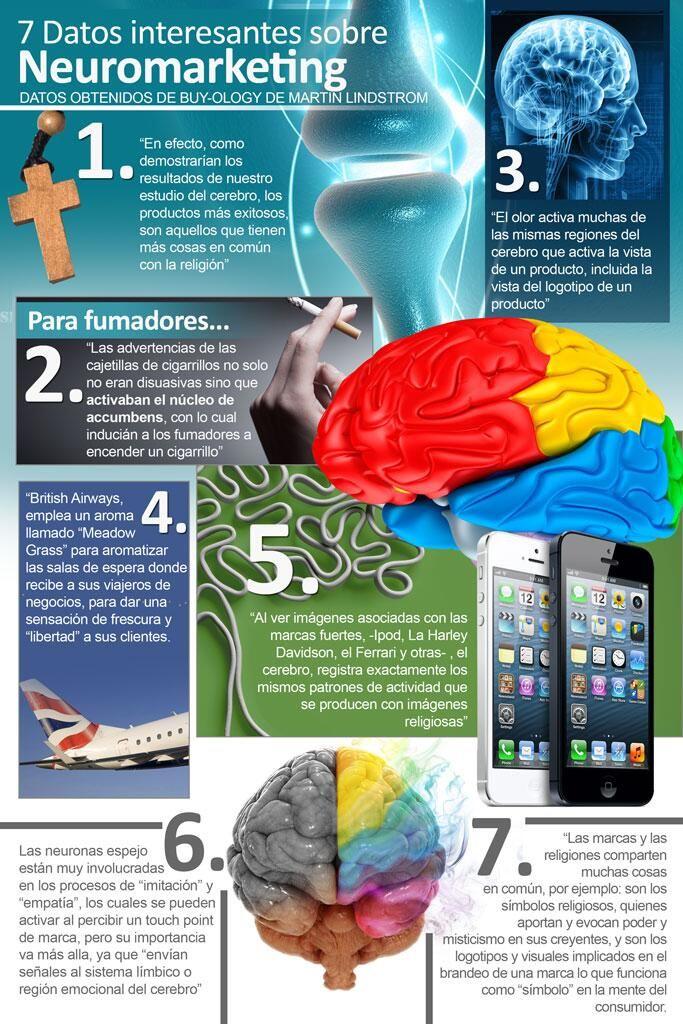 #Neuromarketing Miren @Marketeros PE 7 datos interesantes sobre neuromarketing #MarketerosPE