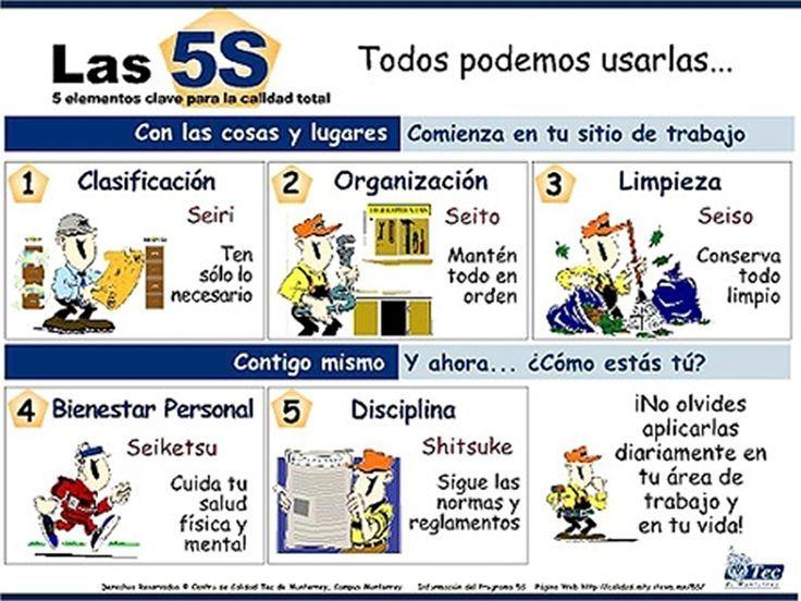 Imagen Relacionada Seguridad E Higiene Seguridad Y Salud Laboral Higiene Y Seguridad En El Trabajo