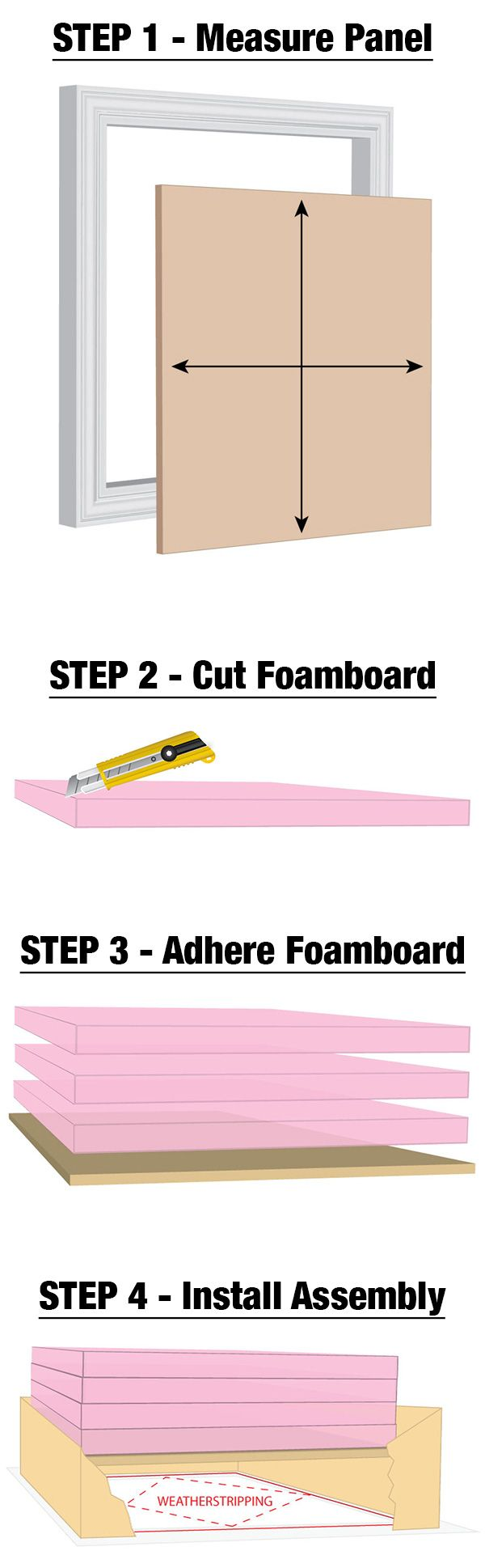 """Use layers of 2"""" foamboard, along with weatherstripping to effectively insulate."""