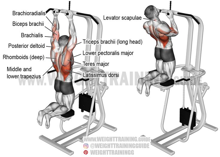 how to get better at pull ups female