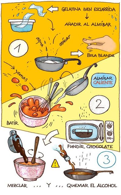 Cartoon Cooking: Whiskey Ice Cream. Helado de Whiskey.