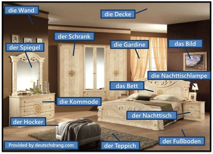 Bedroom furniture. Online beginner-level exercise to go with the picture: http://deutschdrang.com/dir/wp-content/uploads/2014/05/schlaf.htm