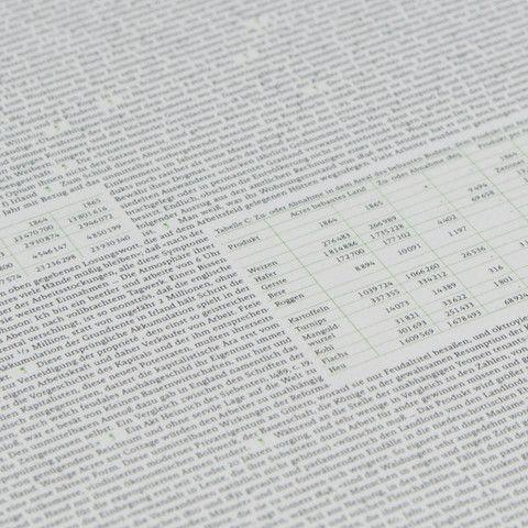 Fascinating, 2-colour, offset-printed, poster version of Karl Marx's Das Kapital. | 70 × 100 mm | 20€ #giftidea #design #typography #poster #plakat