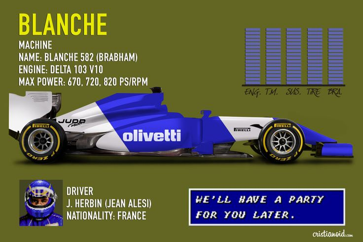 Blanche   Super Monaco GP F1 Game - Formula 1 Bhrabam   J. Herbin (Jean Alesi)