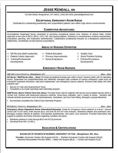 New Grad Nursing Resume Template Pinterest