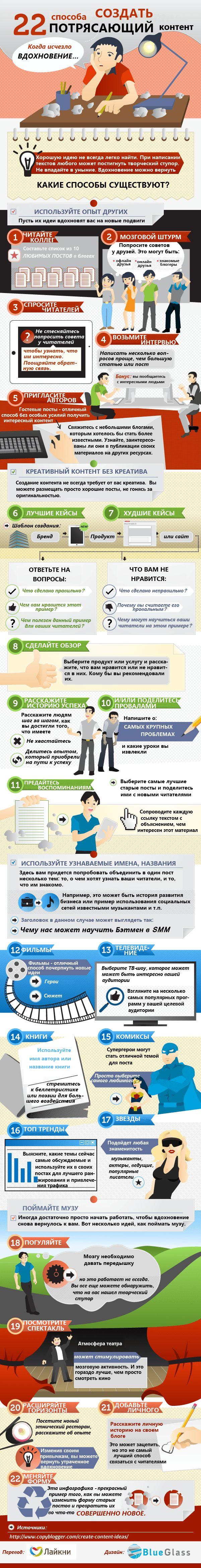 14-primerov-infografiki-po-kontent-marketingu_12