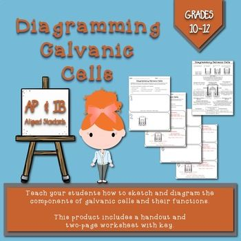 Diagramming Galvanic Cells Handout and 2-page Worksheet with Key. Teach your students how to sketch and diagram the components of galvanic cells and their functions.  $2.00