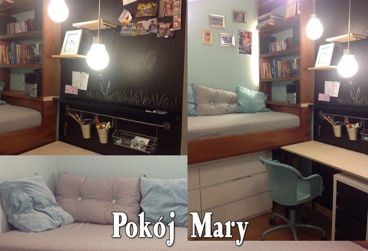 Mary's room