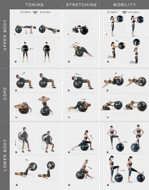 Yoga ball exercises - yoga ball is a must in the gym, great for squats against the wall