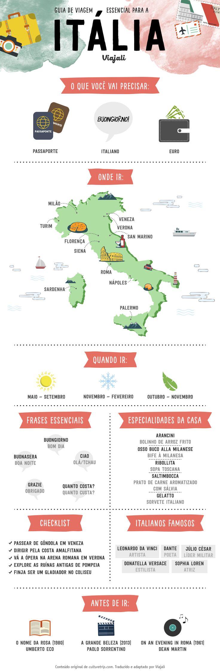 Guia de viagem essencial para a Itália (infográfico)