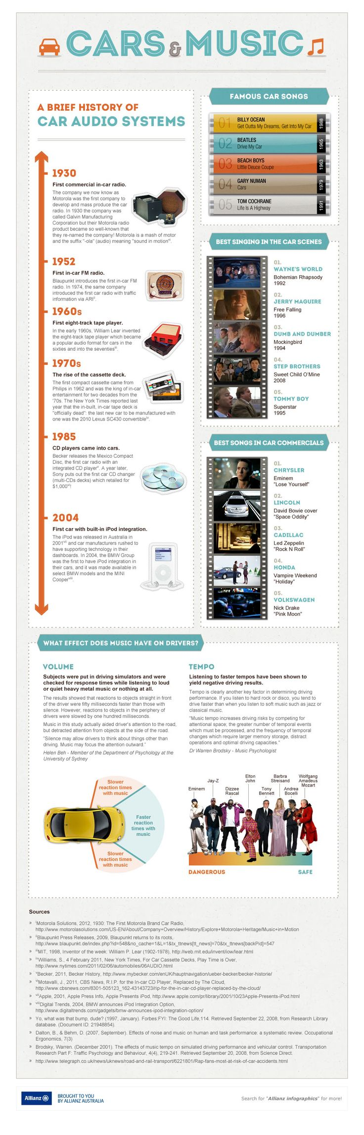 This infographic takes a look at top five classic car songs and the car ad songs that got stuck in our heads