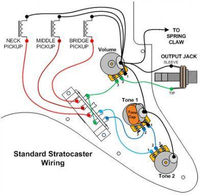 Fender Squier Strat Wiring Diagram Fender Stratocaster Stratocaster Guitar Squier Guitars