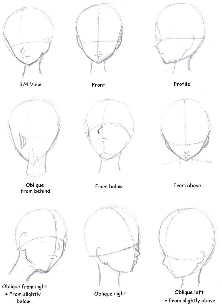 anime face angle reference | Chibi/cartoony drawing ...
