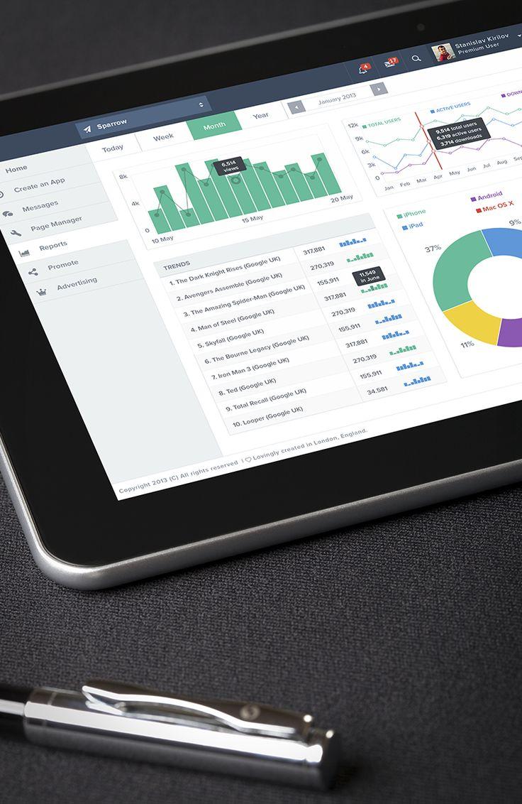 Analytics-page