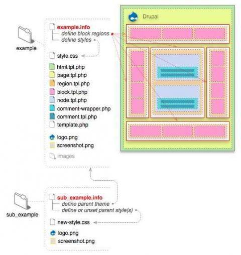 16 best Programming images on Pinterest Programming, Web - google spreadsheet formulas regex