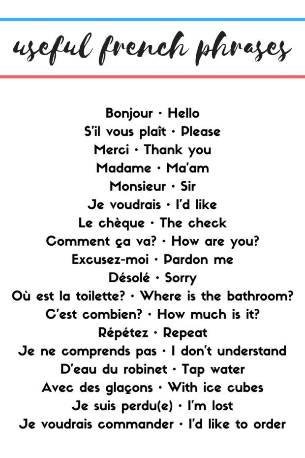 Useful French Phrases Avec Images Phrases En Francais