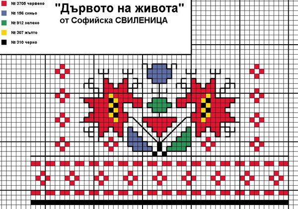 """Българският фолклор в модата: Символът """"Дървото на живота"""""""