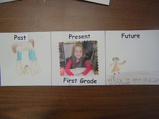 I think this is a great idea for writing in past/present/future tense. Draw a picture and write a sentence about it in the appropriate tense! Mrs. T's First Grade Class: Great ideas here!