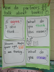I think this could be done at a 2nd grade level. Great words, great grammar, and great communication strategies. anchor chart