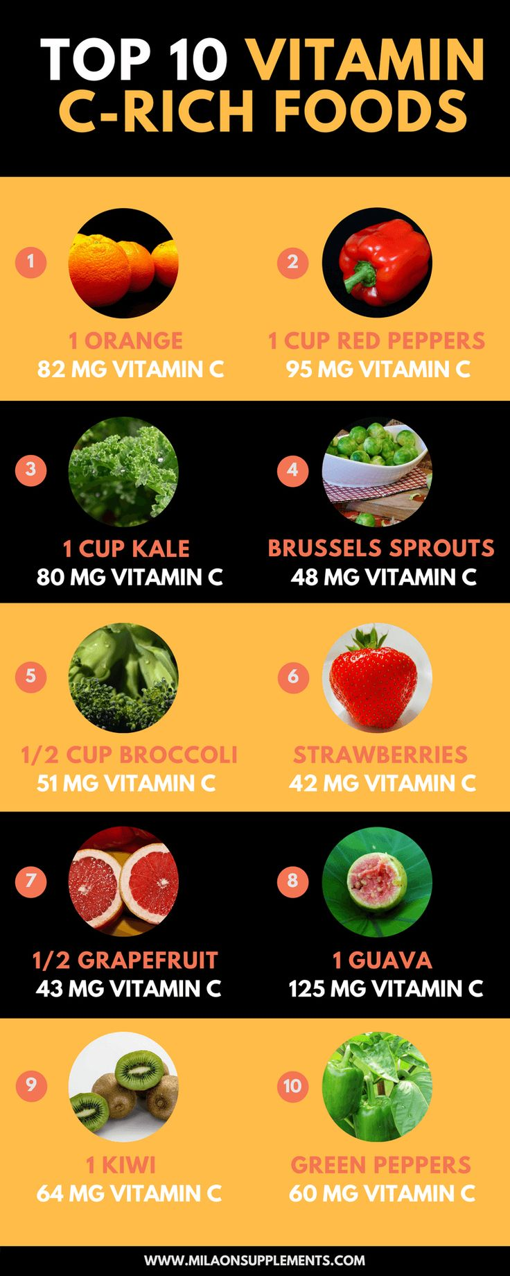 10 Foods Rich in Vitamin C Vitamin c rich fruits
