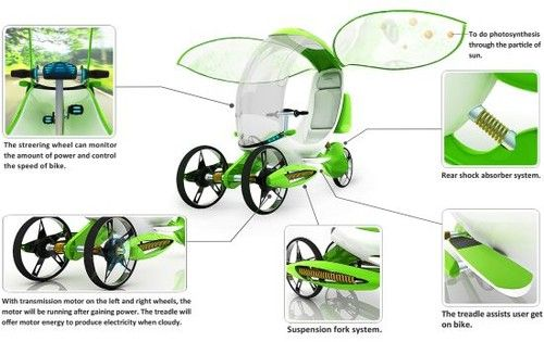Co2 Electric Bicycle, Tang Ming-deng, Futuristic Bike, electric bike