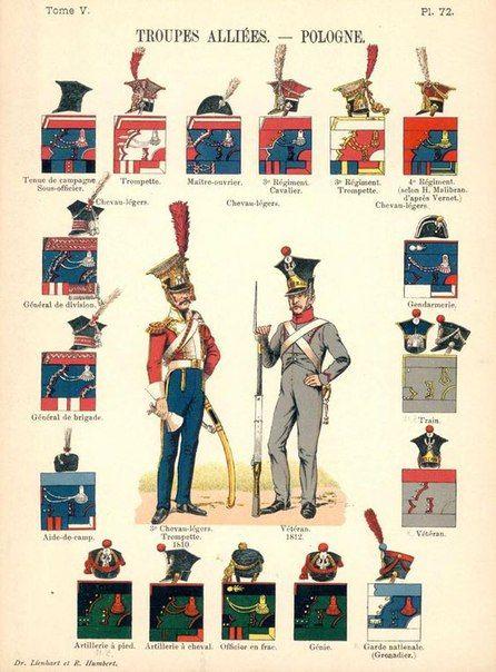 Truppe Polacche Shako Helm Hut Pinterest Napoleonic Wars And