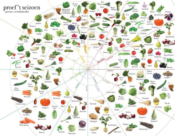 Proef 't seizoen (groente- en fruitkalender)
