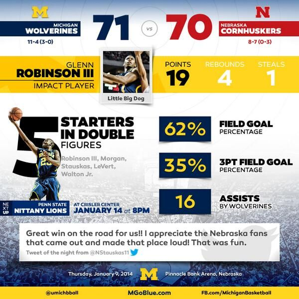 Michigan Basketball INFOGRAPHIC: Let's recap last night's victory over the Huskers
