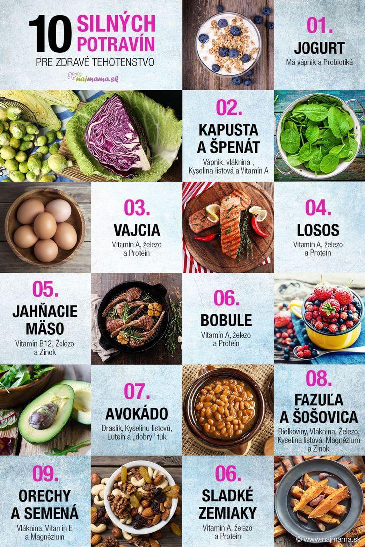 10 silných potravín pre zdravé tehotenstvo | Najmama.sk
