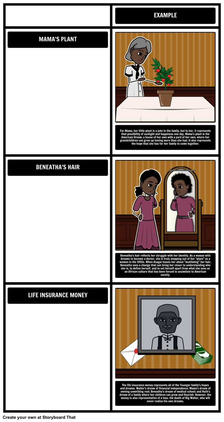 an analysis of the themes and motifs in a raisin in the sun This lesson explores ''a raisin in the sun'' through a discussion of the plot, characters, and themes you will learn about a family's struggle to.