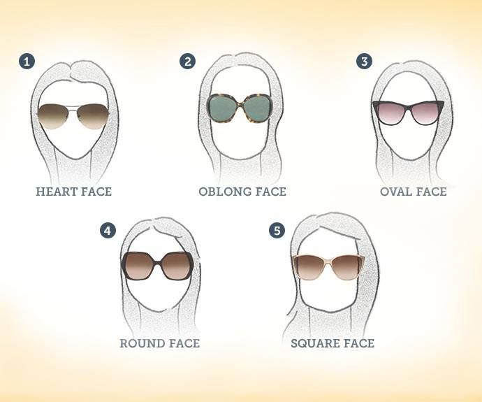 Glasses Frames Face Types : Good to know..sunglasses-face shape diy beauty ...