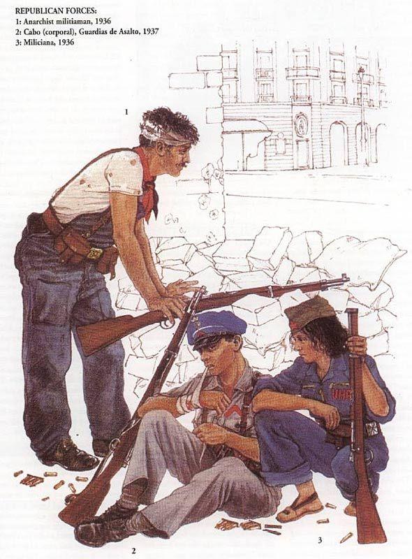 Spanish Civil War Republican Uniforms