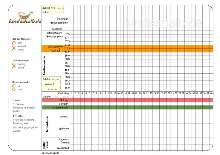 ovulationstest-zyklusblatt-zum-ausfuellen