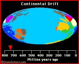 Continental Drift - Geologic time scale attached