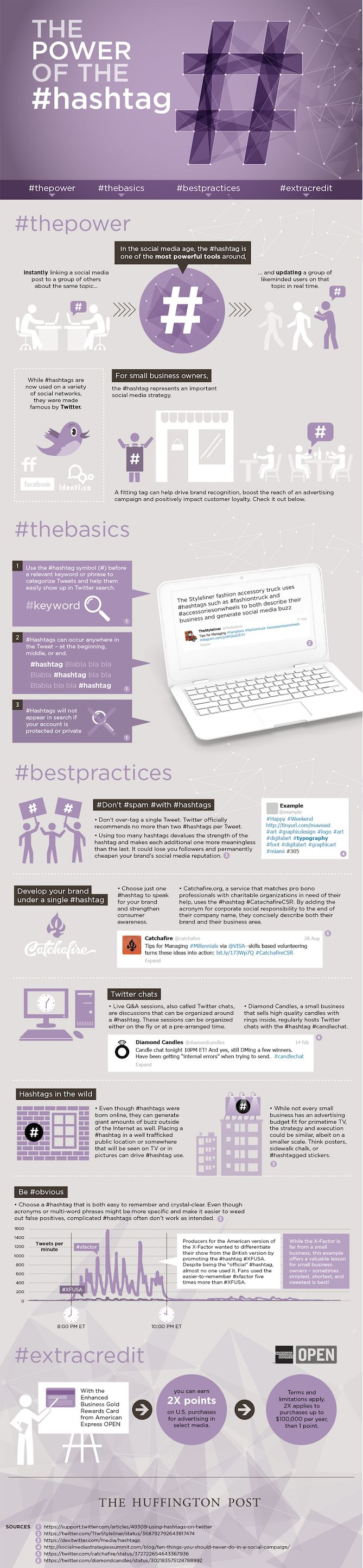 How to Harness the Power of the Hashtag [Infographic], via @HubSpot
