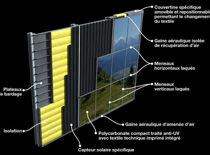 43 best Énergie images on Pinterest Home ideas, Good ideas and - gaine electrique pour exterieur