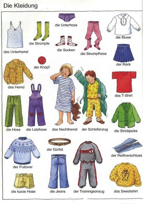 Wortschatz - die Kleidung