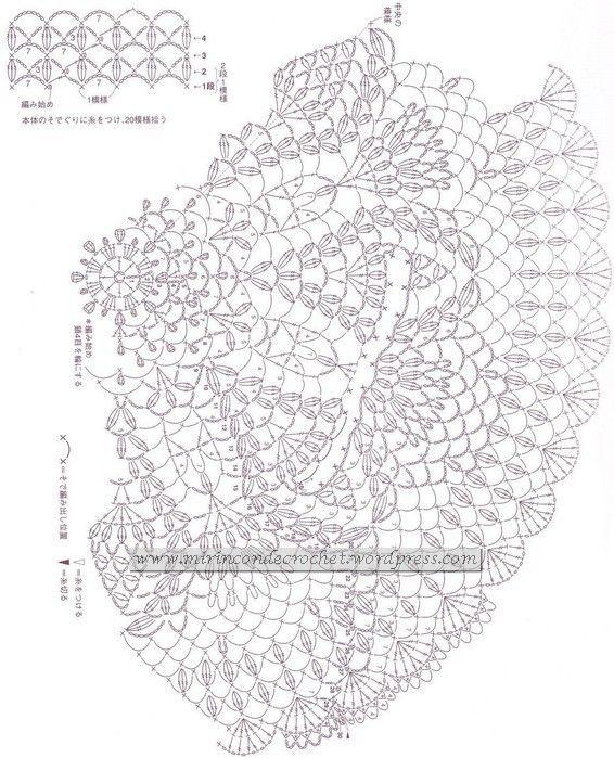 Sacos circulares | Mi Rincon de Crochet | Hekling brikker ...