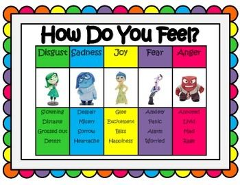 Color Feelings Chart best 25+ feelings chart ideas on pinterest | emotion faces