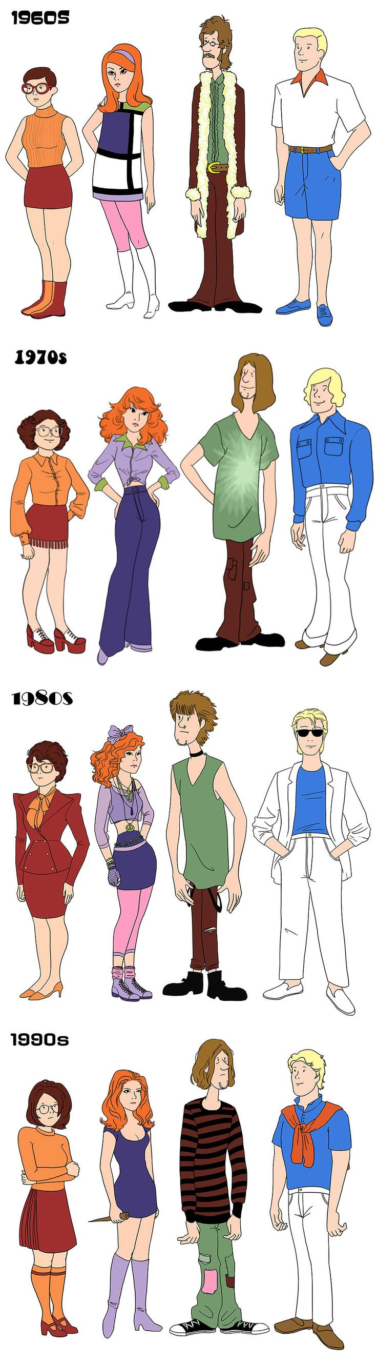 The Scooby Doo Gang Time Travel Through a 100 Years of Fashions! | Moviepilot.com #FanArt