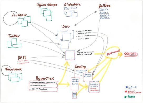 Web-flows.jpg