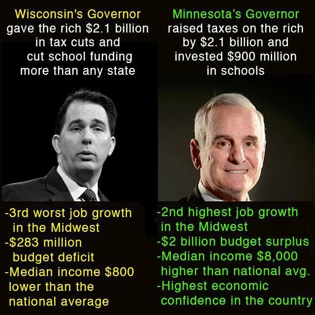 Republican GOP Governor vs Democrat Governor