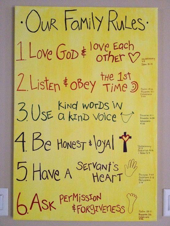 1780722_604372099652979_347805467_n.jpg (554×739)Our Family Rules