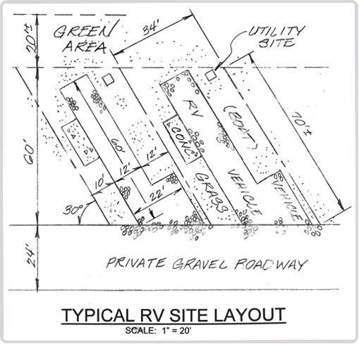 rv park design dimensions
