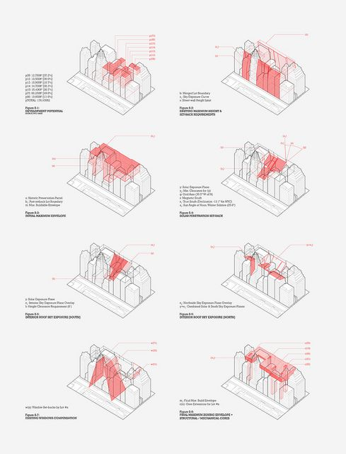 Zoning Diagrams - Bryant Park Site | Flickr - Photo Sharing!