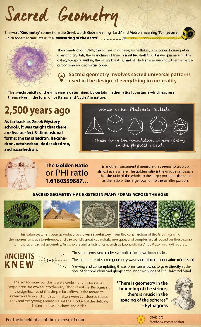 Sacred Geometry is the blueprint of Creation and the genesis of all form. It is…                                                                                                                                                                                 More