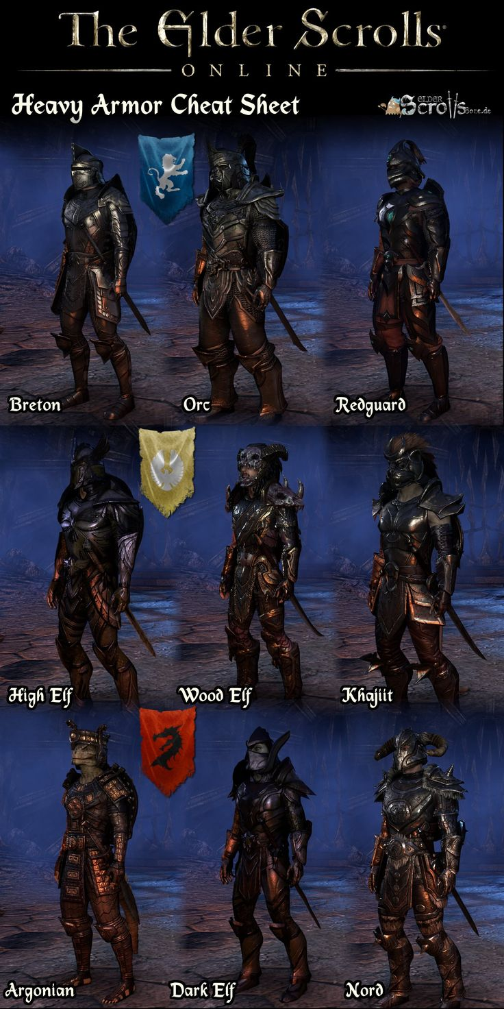 Heavy armour style by race - The Elder Scrolls Online: Tamriel Unlimited Forum (TESO) - Neoseeker Forums