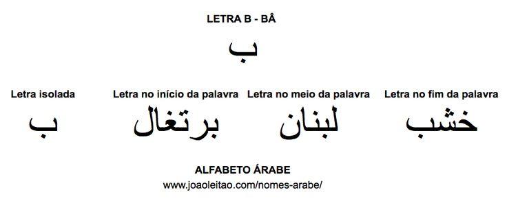 Letra B Alfabeto Arabe