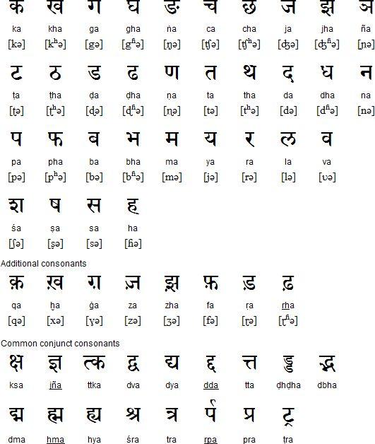 BBC Hindi Front page - bbc.com